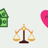 お金と幸福の関係