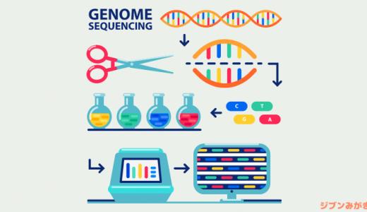 不自然淘汰: ゲノム編集がもたらす未来 ~ 技術による社会変革は実現されるのか?
